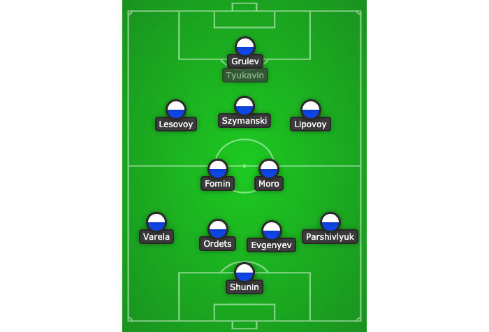 Dynamo predicted line-up
